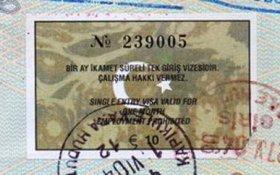 travels to Turkey