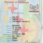 travels to Suriname